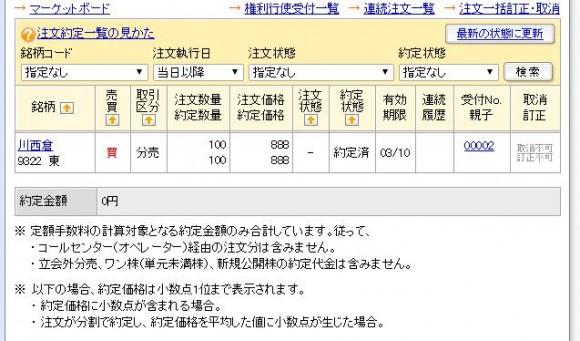 20160310_kawanishi2