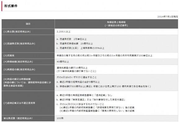class1_syoukaku
