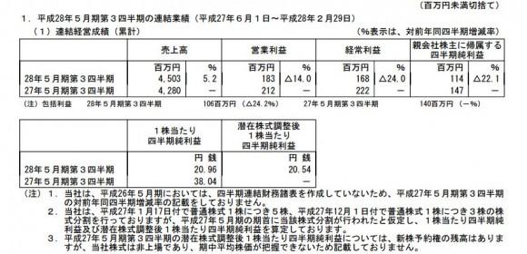 20160412_sanki3