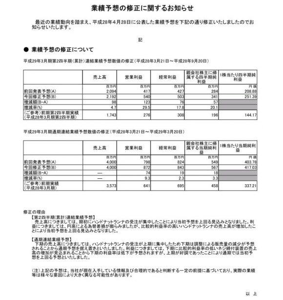 20161025_esu